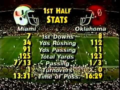 Photo of NCAA Football – 1988 – Orange Bowl – Oklahoma Sooners VS Miami Hurricanes – PreGame & 1st Qtr